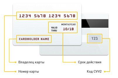 Описание: help_card